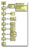 Chickenpox clinical flowchart pic