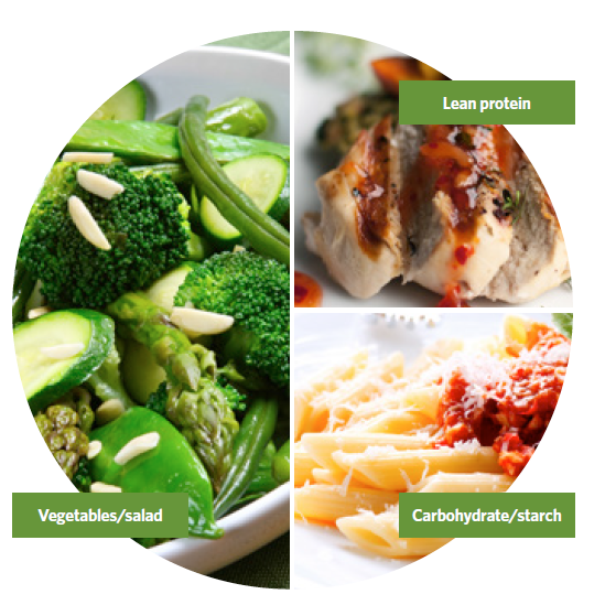 Weight Management Service : Nutrition and lifestyle