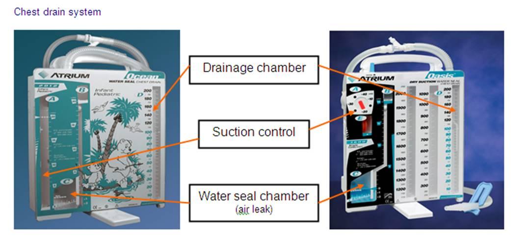 Clinical Guidelines (Nursing) : Chest drain management