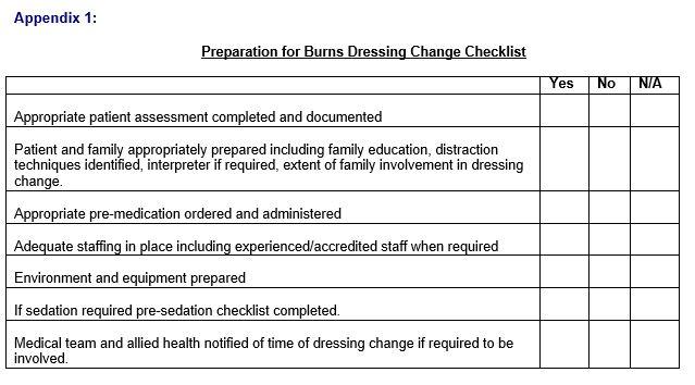 clinical guidelines  nursing    nursing management of burn