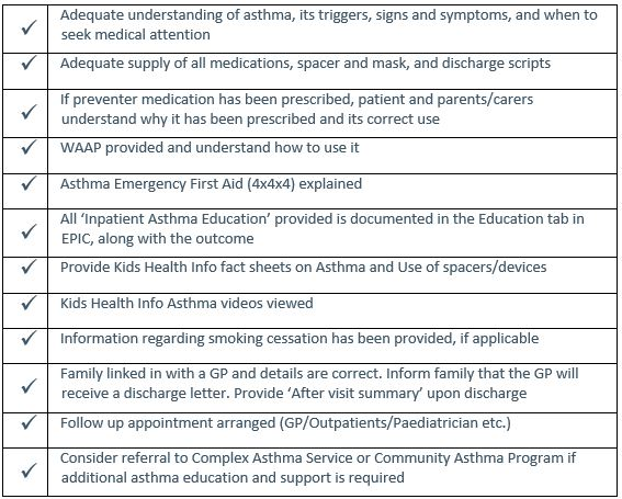 Clinical Guidelines (Nursing) : Asthma inpatient discharge ...