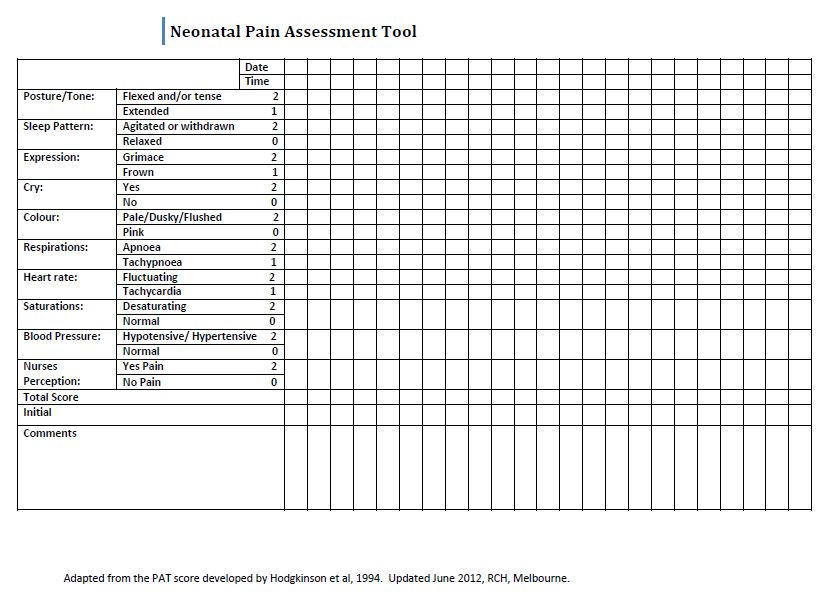 Clinical Guidelines Nursing  Neonatal Pain Assessment