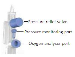 Nursing guidelines Oxygen Delivery RT330 Pressure Relief Valve