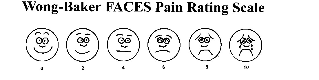 Pain guideline Wong Baker faces