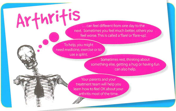 JIA for kids brochure - arthritis box